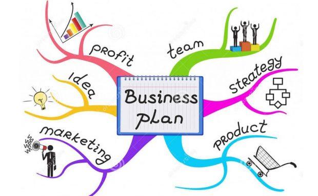 Bảng kế hoạch kinh doanh mẫu hoàn chỉnh