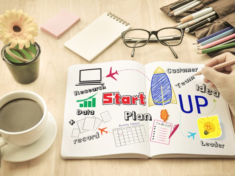 Bản kế hoạch kinh doanh