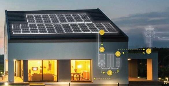 Các thành phần hệ thống cần thiết của năng lượng mặt trời
