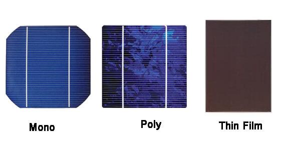 Cells pin mono - poly - film