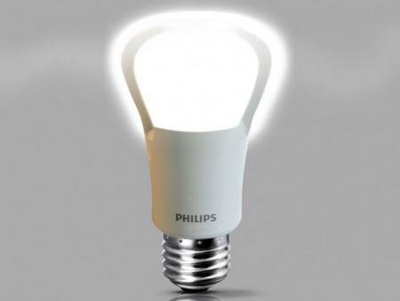 đèn led tiết kiệm điện như thế nào