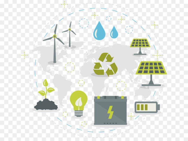 Năng lượng tái tạo và năng lượng thay thế
